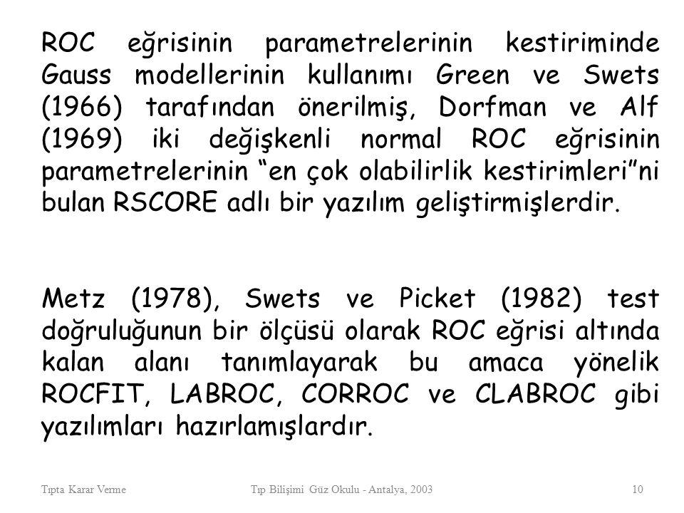 Tıpta Karar VermeTıp Bilişimi Güz Okulu - Antalya, 200310 ROC eğrisinin parametrelerinin kestiriminde Gauss modellerinin kullanımı Green ve Swets (1966) tarafından önerilmiş, Dorfman ve Alf (1969) iki değişkenli normal ROC eğrisinin parametrelerinin en çok olabilirlik kestirimleri ni bulan RSCORE adlı bir yazılım geliştirmişlerdir.