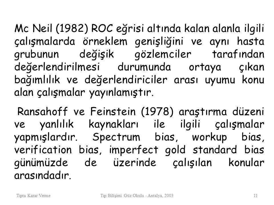 Tıpta Karar VermeTıp Bilişimi Güz Okulu - Antalya, 200311 Mc Neil (1982) ROC eğrisi altında kalan alanla ilgili çalışmalarda örneklem genişliğini ve a