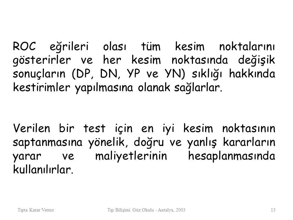 Tıpta Karar VermeTıp Bilişimi Güz Okulu - Antalya, 200313 ROC eğrileri olası tüm kesim noktalarını gösterirler ve her kesim noktasında değişik sonuçların (DP, DN, YP ve YN) sıklığı hakkında kestirimler yapılmasına olanak sağlarlar.