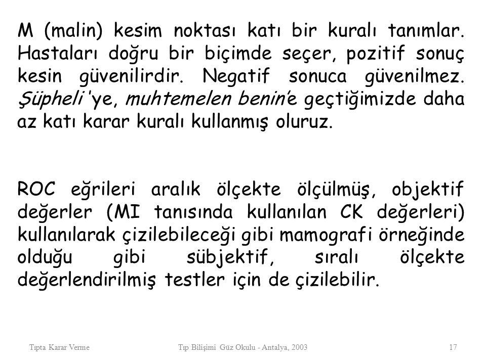 Tıpta Karar VermeTıp Bilişimi Güz Okulu - Antalya, 200317 M (malin) kesim noktası katı bir kuralı tanımlar.