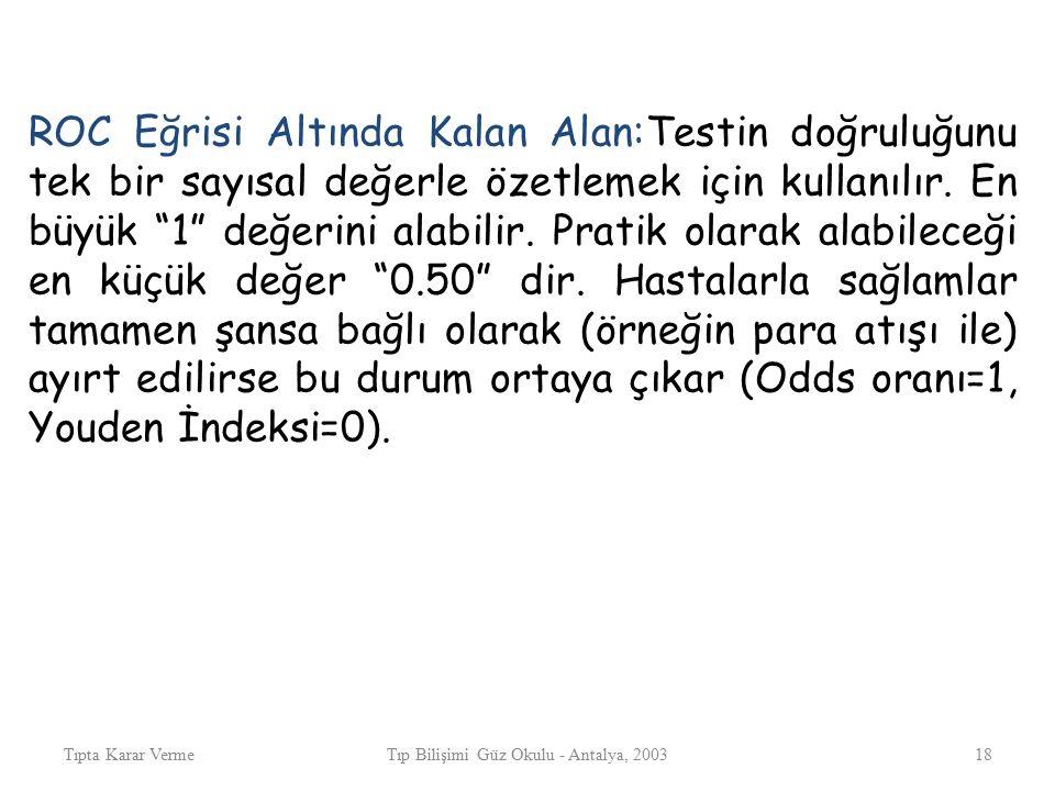 Tıpta Karar VermeTıp Bilişimi Güz Okulu - Antalya, 200318 ROC Eğrisi Altında Kalan Alan:Testin doğruluğunu tek bir sayısal değerle özetlemek için kullanılır.