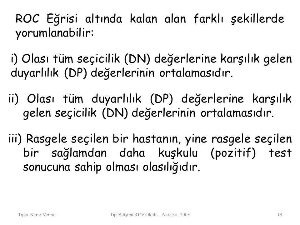 Tıpta Karar VermeTıp Bilişimi Güz Okulu - Antalya, 200319 ROC Eğrisi altında kalan alan farklı şekillerde yorumlanabilir: i) Olası tüm seçicilik (DN) değerlerine karşılık gelen duyarlılık (DP) değerlerinin ortalamasıdır.