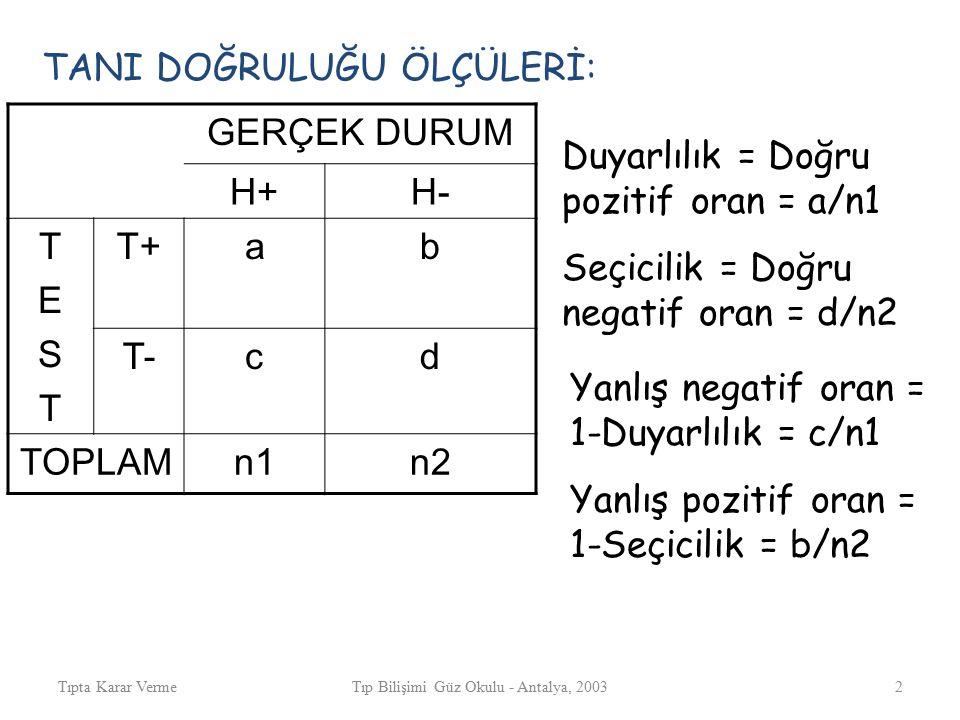 Tıpta Karar VermeTıp Bilişimi Güz Okulu - Antalya, 20032 TANI DOĞRULUĞU ÖLÇÜLERİ: GERÇEK DURUM H+H- TESTTEST T+ab T-cd TOPLAMn1n2 Duyarlılık = Doğru p