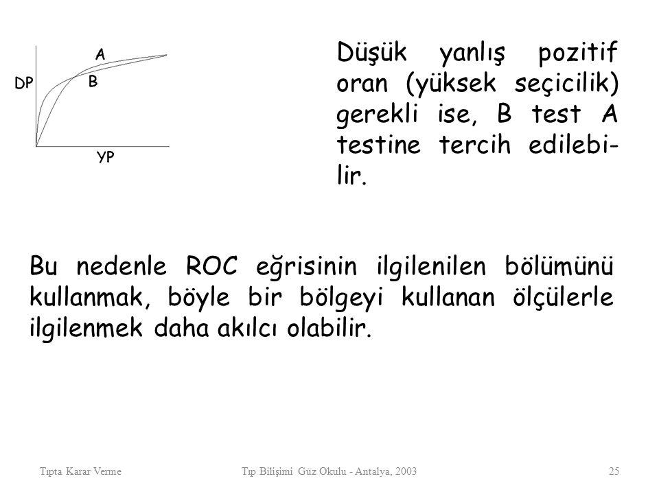 Tıpta Karar VermeTıp Bilişimi Güz Okulu - Antalya, 200325 Düşük yanlış pozitif oran (yüksek seçicilik) gerekli ise, B test A testine tercih edilebi- lir.