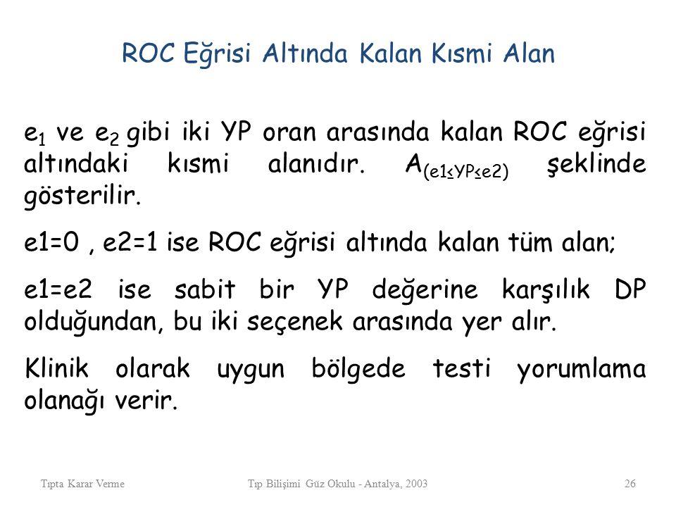 Tıpta Karar VermeTıp Bilişimi Güz Okulu - Antalya, 200326 ROC Eğrisi Altında Kalan Kısmi Alan e 1 ve e 2 gibi iki YP oran arasında kalan ROC eğrisi altındaki kısmi alanıdır.