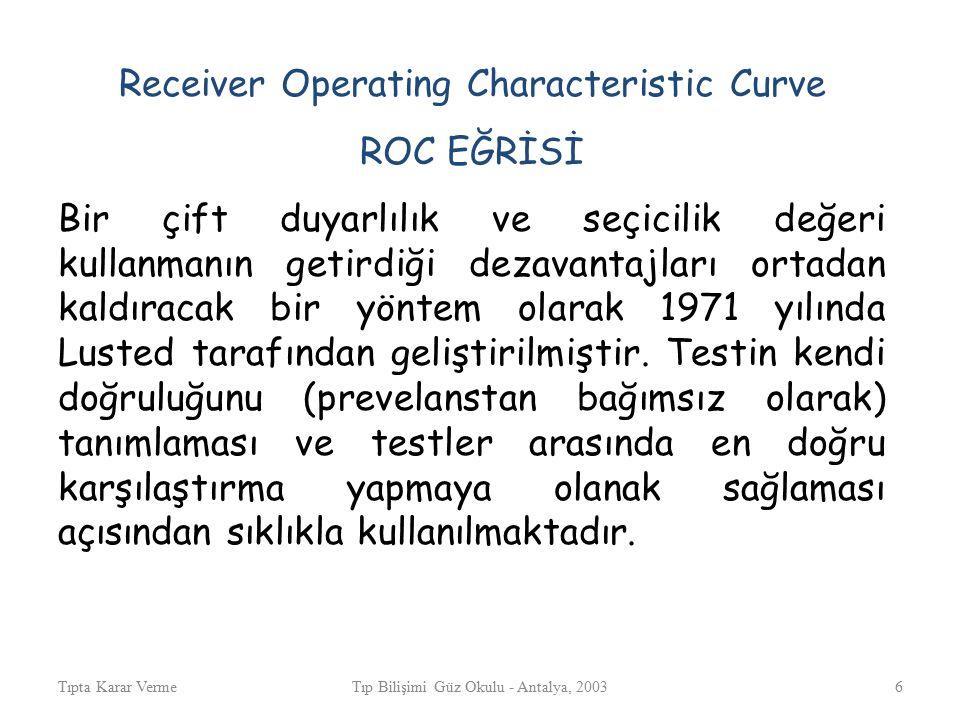Tıpta Karar VermeTıp Bilişimi Güz Okulu - Antalya, 20036 Receiver Operating Characteristic Curve ROC EĞRİSİ Bir çift duyarlılık ve seçicilik değeri kullanmanın getirdiği dezavantajları ortadan kaldıracak bir yöntem olarak 1971 yılında Lusted tarafından geliştirilmiştir.