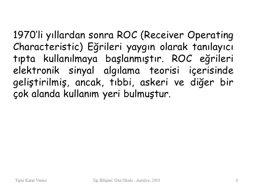Tıpta Karar VermeTıp Bilişimi Güz Okulu - Antalya, 20038 1970'li yıllardan sonra ROC (Receiver Operating Characteristic) Eğrileri yaygın olarak tanılayıcı tıpta kullanılmaya başlanmıştır.
