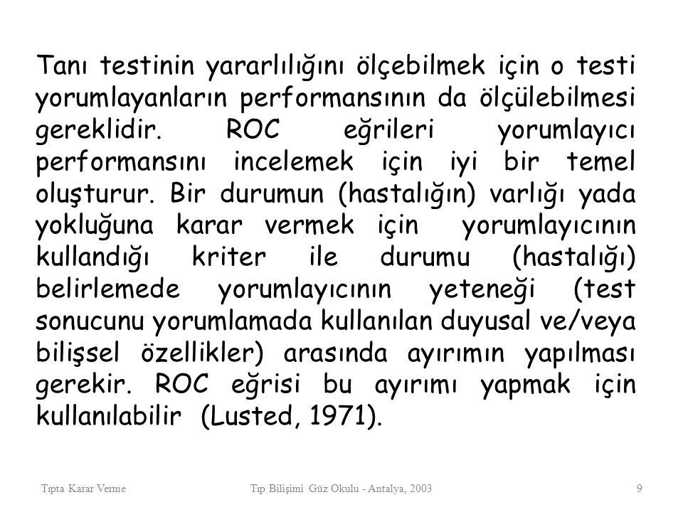 Tıpta Karar VermeTıp Bilişimi Güz Okulu - Antalya, 20039 Tanı testinin yararlılığını ölçebilmek için o testi yorumlayanların performansının da ölçülebilmesi gereklidir.