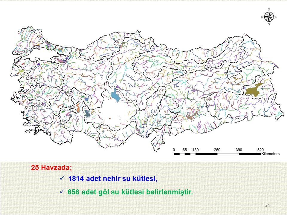 25 Havzada; 1814 adet nehir su kütlesi, 656 adet göl su kütlesi belirlenmiştir. 24