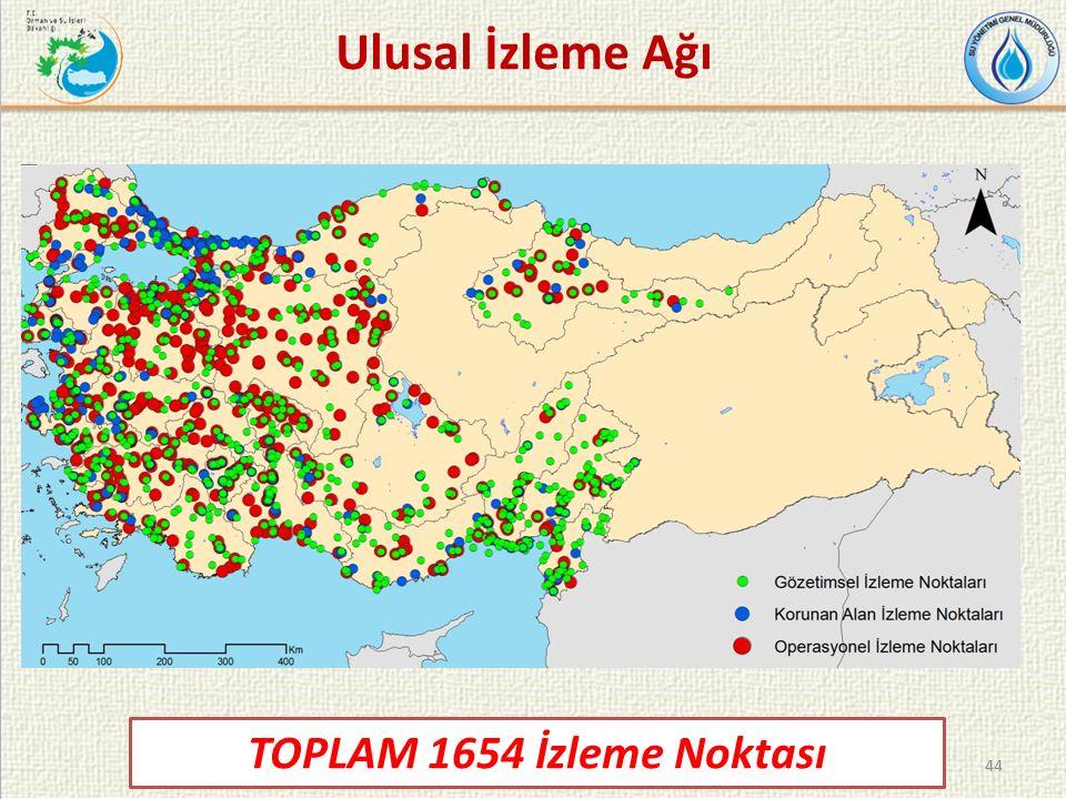 Ulusal İzleme Ağı TOPLAM 1654 İzleme Noktası 44