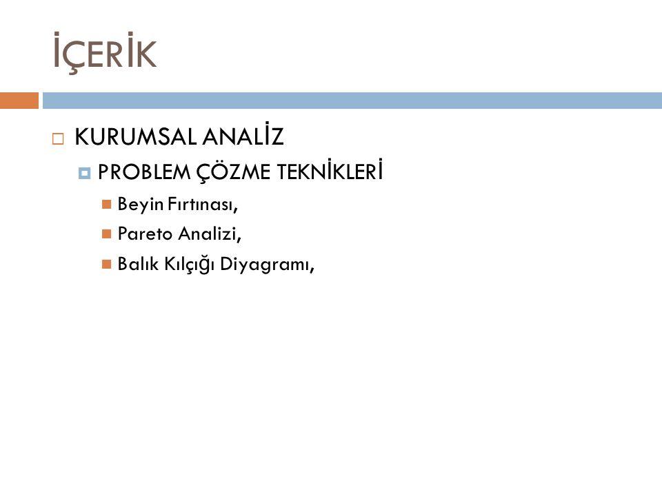 BEY İ N FIRTINASI AŞAMALARI 1.