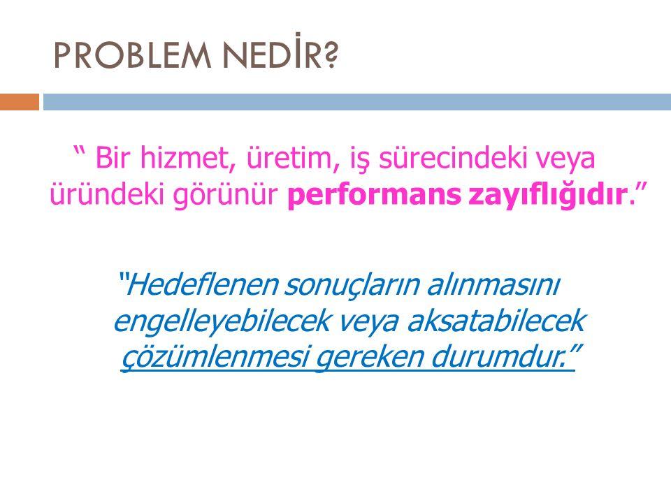 BEY İ N FIRTINASI AŞAMALARI 3.