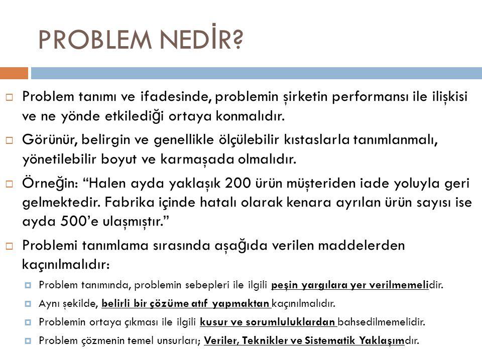 PROBLEM NED İ R?  Problem tanımı ve ifadesinde, problemin şirketin performansı ile ilişkisi ve ne yönde etkiledi ğ i ortaya konmalıdır.  Görünür, be