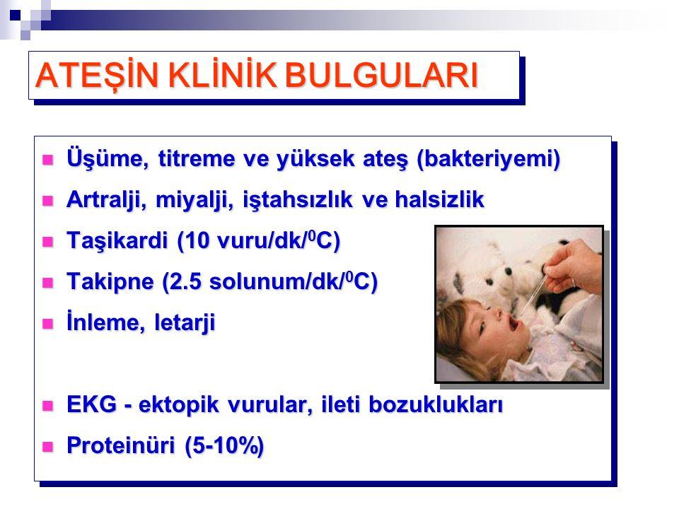 Üşüme, titreme ve yüksek ateş (bakteriyemi) Üşüme, titreme ve yüksek ateş (bakteriyemi) Artralji, miyalji, iştahsızlık ve halsizlik Artralji, miyalji, iştahsızlık ve halsizlik Taşikardi (10 vuru/dk/ 0 C) Taşikardi (10 vuru/dk/ 0 C) Takipne (2.5 solunum/dk/ 0 C) Takipne (2.5 solunum/dk/ 0 C) İnleme, letarji İnleme, letarji EKG - ektopik vurular, ileti bozuklukları EKG - ektopik vurular, ileti bozuklukları Proteinüri (5-10%) Proteinüri (5-10%) Üşüme, titreme ve yüksek ateş (bakteriyemi) Üşüme, titreme ve yüksek ateş (bakteriyemi) Artralji, miyalji, iştahsızlık ve halsizlik Artralji, miyalji, iştahsızlık ve halsizlik Taşikardi (10 vuru/dk/ 0 C) Taşikardi (10 vuru/dk/ 0 C) Takipne (2.5 solunum/dk/ 0 C) Takipne (2.5 solunum/dk/ 0 C) İnleme, letarji İnleme, letarji EKG - ektopik vurular, ileti bozuklukları EKG - ektopik vurular, ileti bozuklukları Proteinüri (5-10%) Proteinüri (5-10%) ATEŞİN KLİNİK BULGULARI