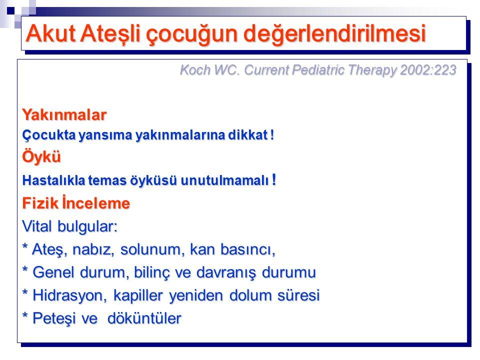 Koch WC.Current Pediatric Therapy 2002:223 Koch WC.