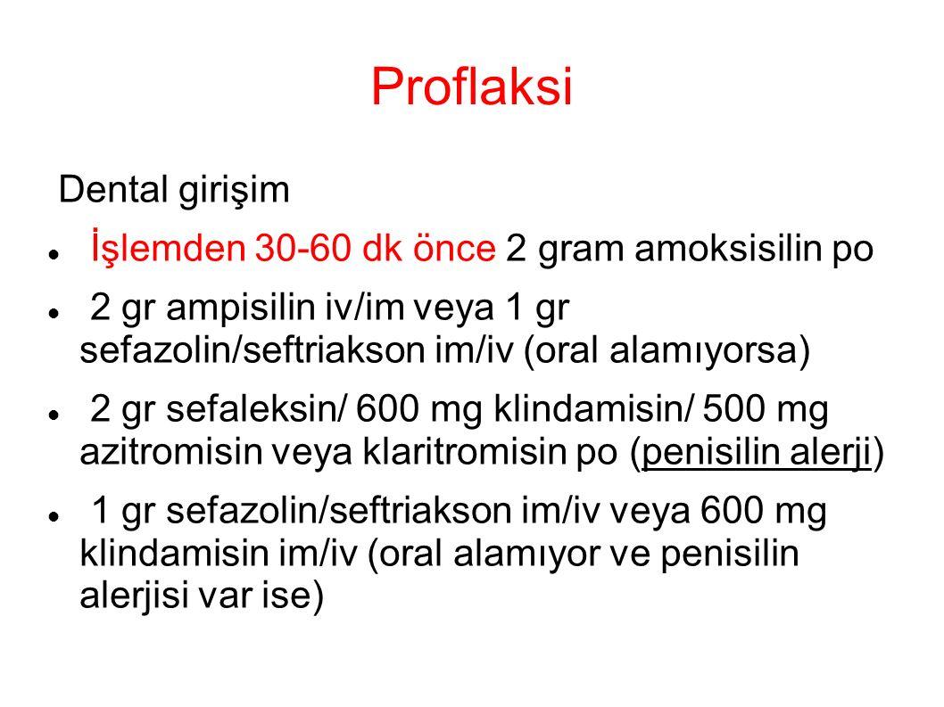 Proflaksi Dental girişim İşlemden 30-60 dk önce 2 gram amoksisilin po 2 gr ampisilin iv/im veya 1 gr sefazolin/seftriakson im/iv (oral alamıyorsa) 2 gr sefaleksin/ 600 mg klindamisin/ 500 mg azitromisin veya klaritromisin po (penisilin alerji) 1 gr sefazolin/seftriakson im/iv veya 600 mg klindamisin im/iv (oral alamıyor ve penisilin alerjisi var ise)