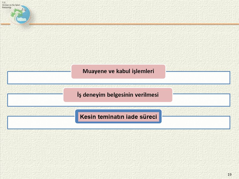 Muayene ve kabul işlemleriİş deneyim belgesinin verilmesiTeminatların iade süreci Kesin teminatın iade süreci 19