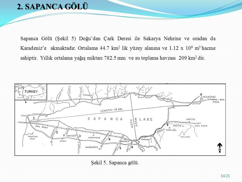 Sapanca Gölü (Şekil 5) Doğu'dan Çark Deresi ile Sakarya Nehrine ve oradan da Karadeniz'e akmaktadır.
