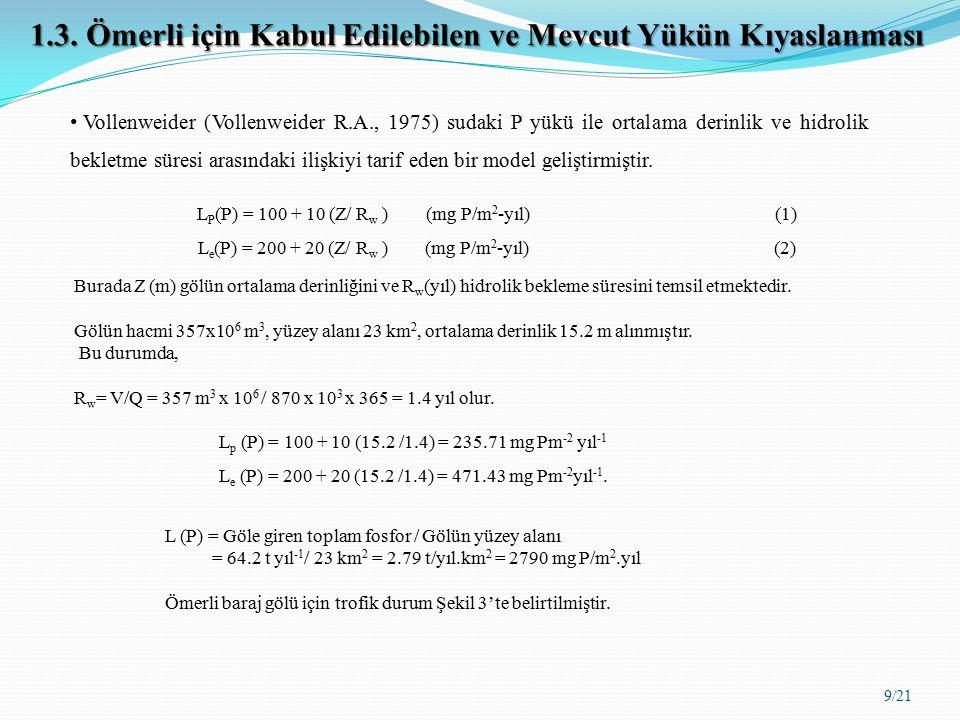 L P (P) = 100 + 10 (Z/ R w ) (mg P/m 2 -yıl) (1) L e (P) = 200 + 20 (Z/ R w ) (mg P/m 2 -yıl) (2) Vollenweider (Vollenweider R.A., 1975) sudaki P yükü ile ortalama derinlik ve hidrolik bekletme süresi arasındaki ilişkiyi tarif eden bir model geliştirmiştir.