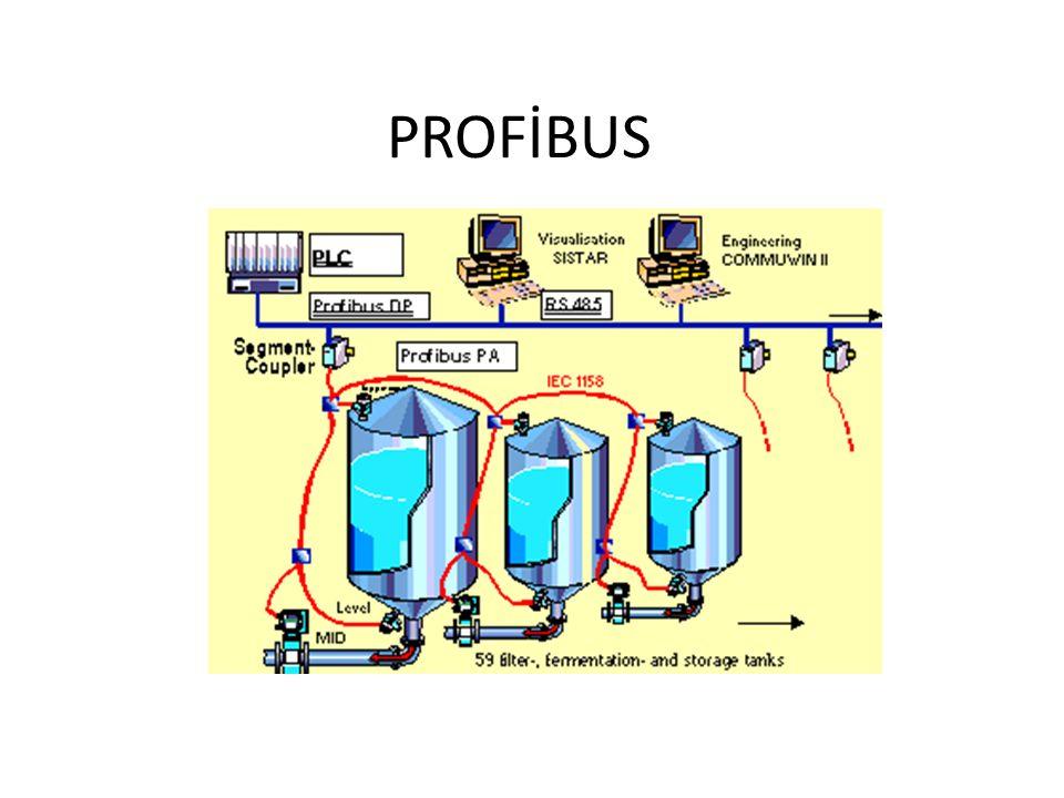 Profibus (Process Field Bus) geniş kapsamlı üretim ve proses otomasyonu için tasarlanmış açık saha bus standardıdır.