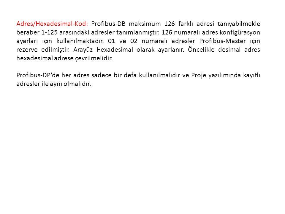 Adres/Hexadesimal-Kod: Profibus-DB maksimum 126 farklı adresi tanıyabilmekle beraber 1-125 arasındaki adresler tanımlanmıştır. 126 numaralı adres konf