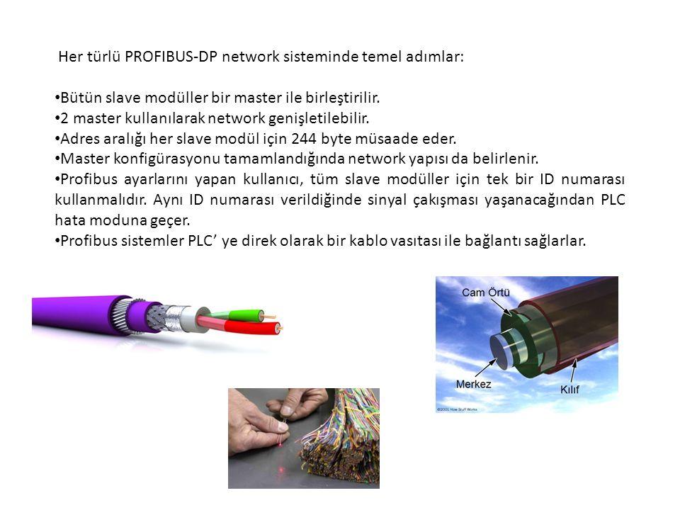 Her türlü PROFIBUS-DP network sisteminde temel adımlar: Bütün slave modüller bir master ile birleştirilir.