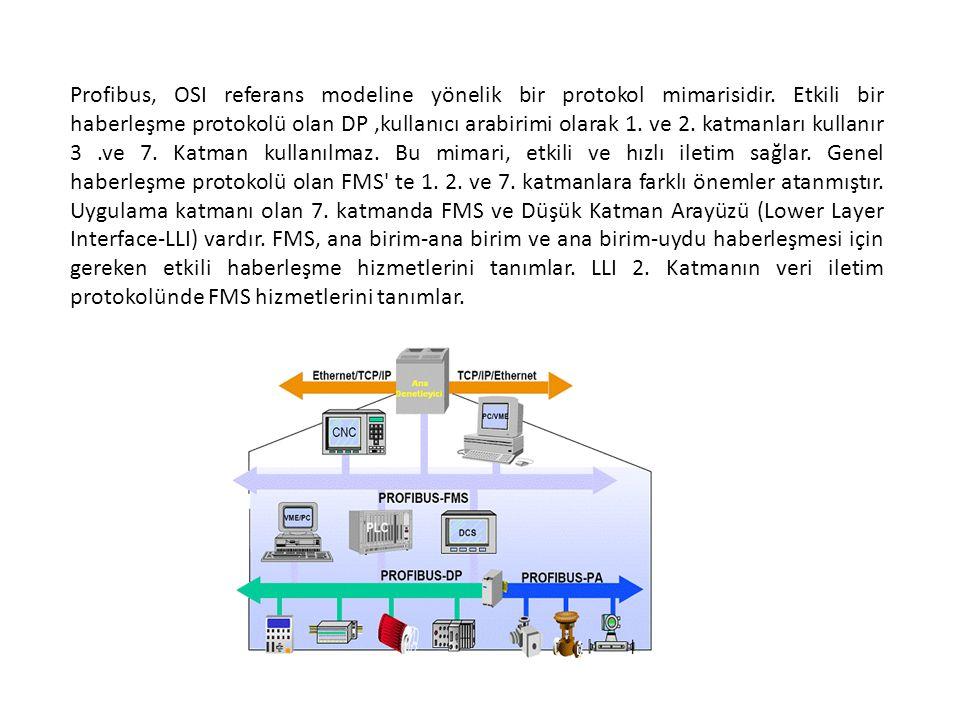 Profibus, OSI referans modeline yönelik bir protokol mimarisidir. Etkili bir haberleşme protokolü olan DP,kullanıcı arabirimi olarak 1. ve 2. katmanla