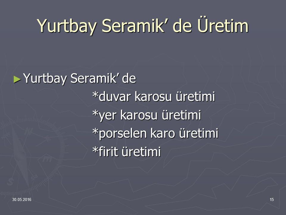30.05.201615 Yurtbay Seramik' de Üretim ► Yurtbay Seramik' de *duvar karosu üretimi *duvar karosu üretimi *yer karosu üretimi *yer karosu üretimi *por