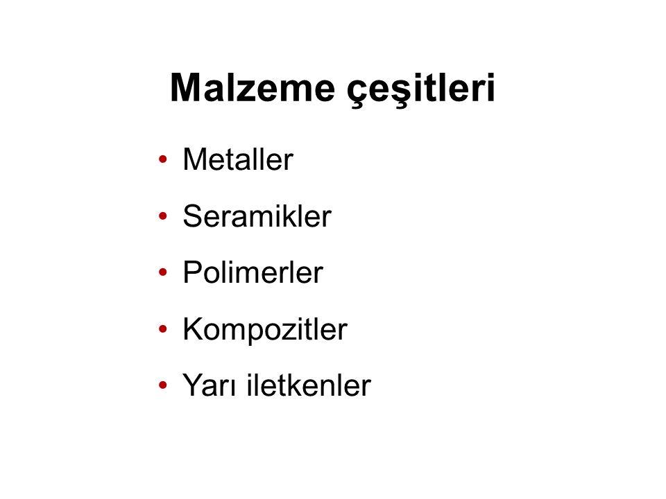 Seramik Malzemeler İki grupta incelenebilir:  Kristal yapılı  Amorf yapılı Seramikler metal ve metal olmayan elementlerin oluşturduğu kimyasal bileşiklerdir.