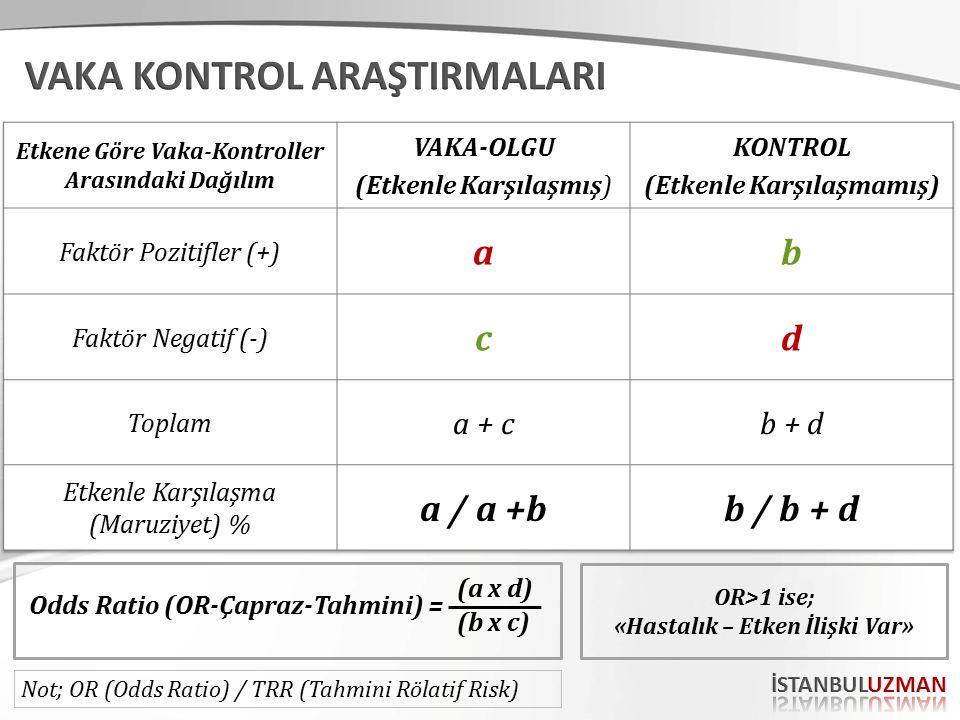 Odds Ratio (OR-Çapraz-Tahmini) = (a x d) (b x c) OR>1 ise; «Hastalık – Etken İlişki Var» Not; OR (Odds Ratio) / TRR (Tahmini Rölatif Risk)