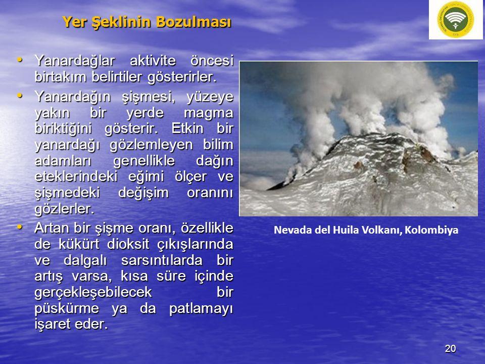 Yer Şeklinin Bozulması Yer Şeklinin Bozulması Yanardağlar aktivite öncesi birtakım belirtiler gösterirler. Yanardağlar aktivite öncesi birtakım belirt