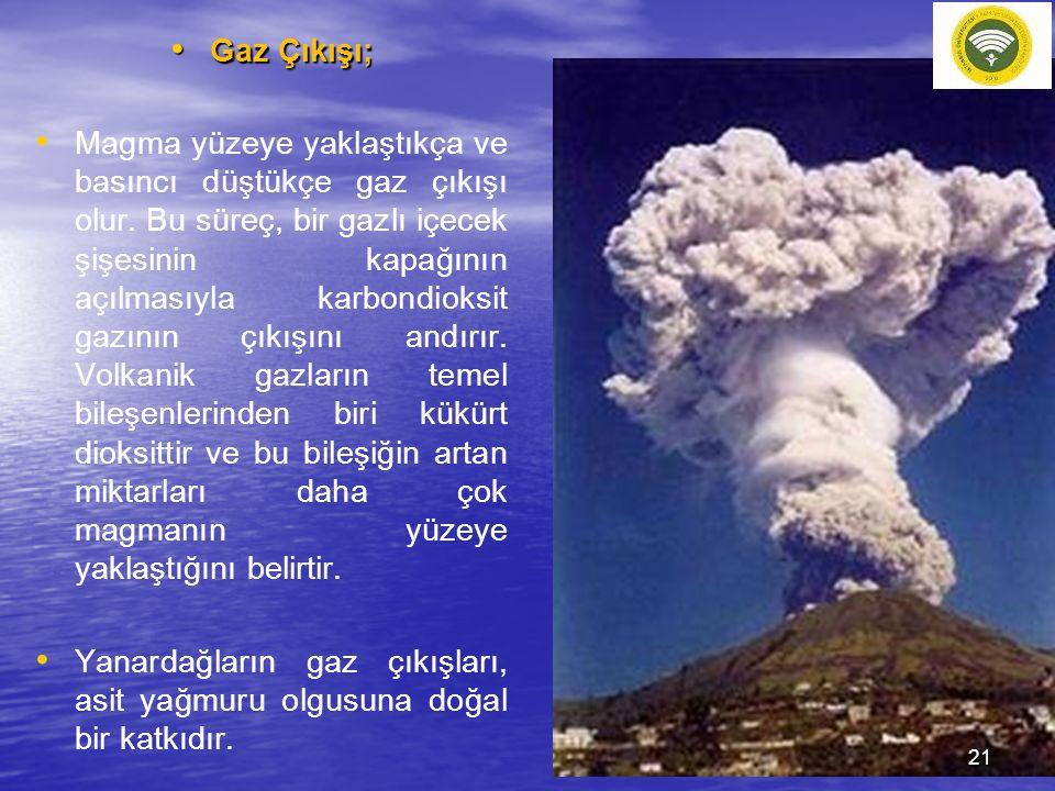 Gaz Çıkışı; Gaz Çıkışı; Magma yüzeye yaklaştıkça ve basıncı düştükçe gaz çıkışı olur. Bu süreç, bir gazlı içecek şişesinin kapağının açılmasıyla karbo