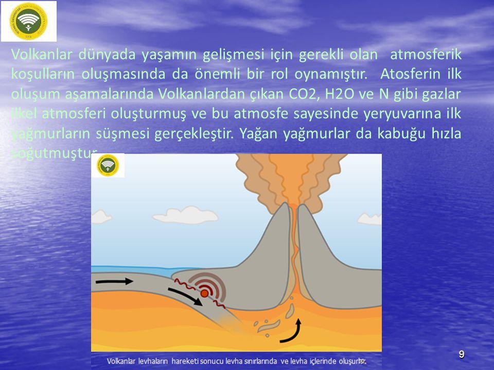 Volkanlar dünyada yaşamın gelişmesi için gerekli olan atmosferik koşulların oluşmasında da önemli bir rol oynamıştır. Atosferin ilk oluşum aşamalarınd