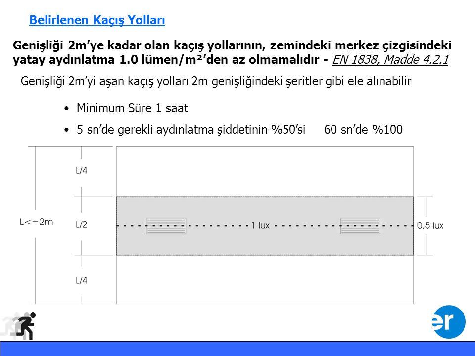Belirlenen Açık (anti-panik) Alan Min 0.5 Lümen/m² 0.5m Boş orta alanının zemin alanındaki yatay aydınlatma 0.5 lümen/m²'den az olmamalıdır, alanın çevresinden 0.5 m'lik bir sınırı hariç tutulur.