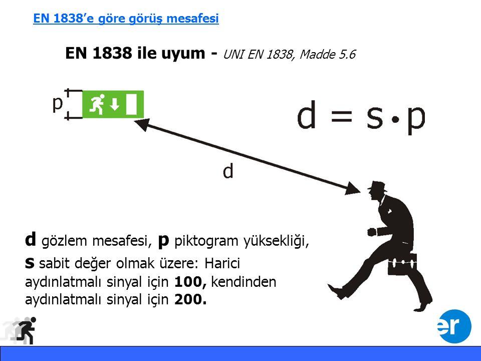 EN 1838 ile uyum - UNI EN 1838, Madde 5.6 d gözlem mesafesi, p piktogram yüksekliği, s sabit değer olmak üzere: Harici aydınlatmalı sinyal için 100, kendinden aydınlatmalı sinyal için 200.