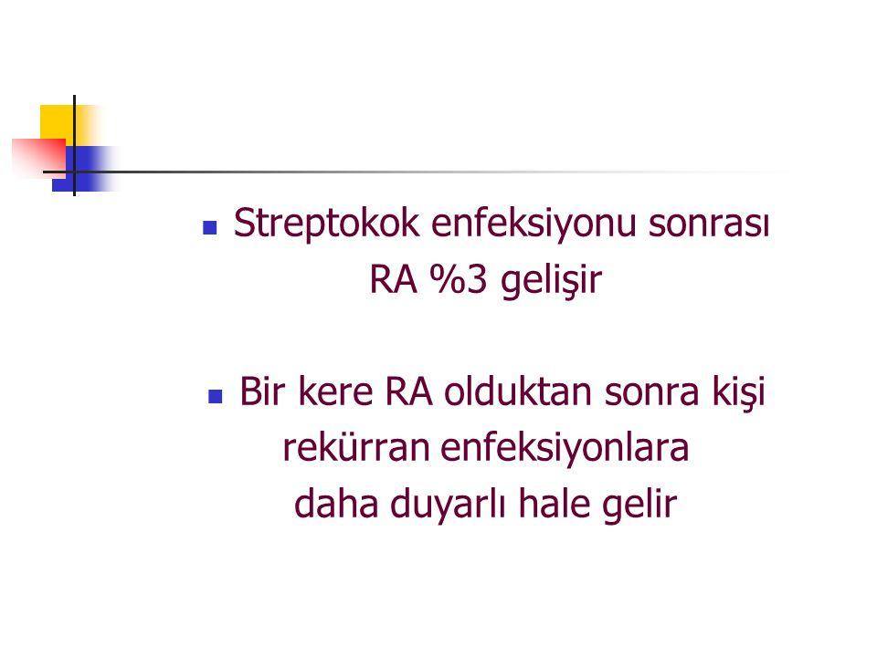 Streptokok enfeksiyonu sonrası RA %3 gelişir Bir kere RA olduktan sonra kişi rekürran enfeksiyonlara daha duyarlı hale gelir