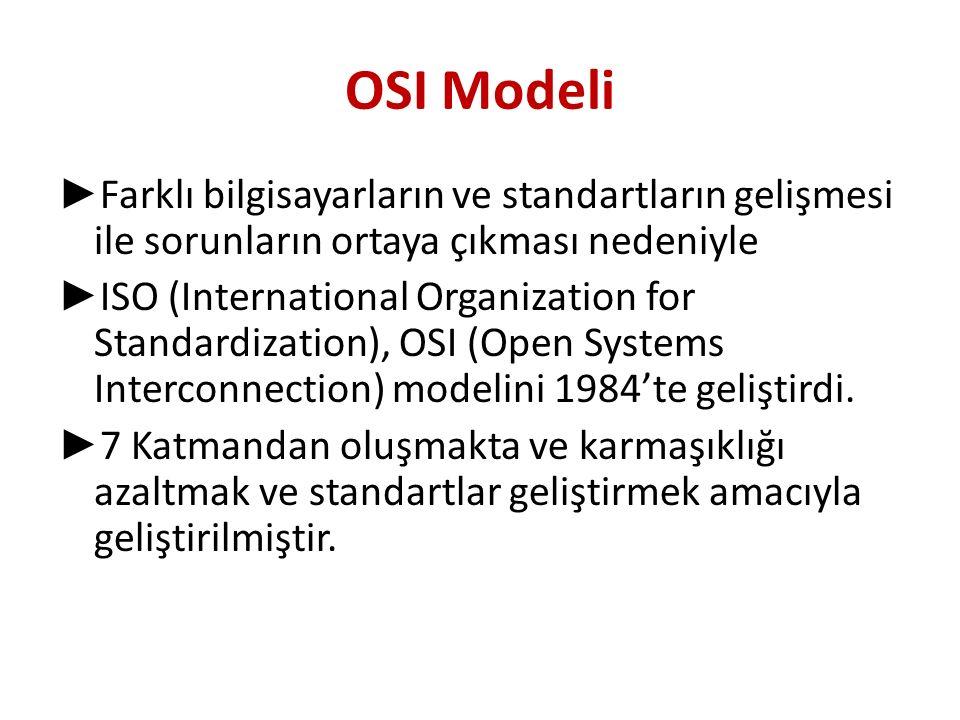 OSI Modeli ► Farklı bilgisayarların ve standartların gelişmesi ile sorunların ortaya çıkması nedeniyle ► ISO (International Organization for Standardi