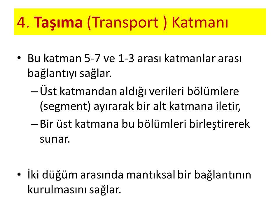 4. Taşıma (Transport ) Katmanı Bu katman 5-7 ve 1-3 arası katmanlar arası bağlantıyı sağlar. – Üst katmandan aldığı verileri bölümlere (segment) ayıra
