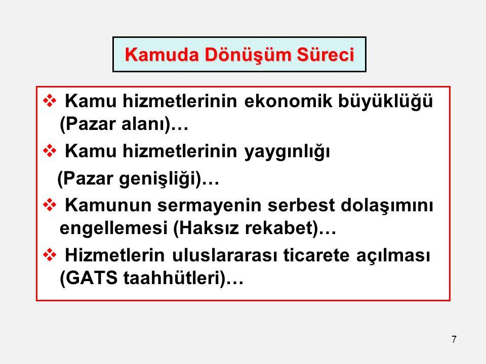 7 Kamuda Dönüşüm Süreci  Kamu hizmetlerinin ekonomik büyüklüğü (Pazar alanı)…  Kamu hizmetlerinin yaygınlığı (Pazar genişliği)…  Kamunun sermayenin serbest dolaşımını engellemesi (Haksız rekabet)…  Hizmetlerin uluslararası ticarete açılması (GATS taahhütleri)…