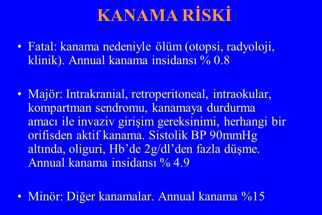 TERAPÖTİK INR DÜZEYLERİNDE KANAMA Tüm kanamaların %84 ve majör kanamaların %80'inde INR < 4.5 Hayatı tehdit etmeyen kanamalarda warfarin stop + vitamin K Hayatı tehdit eden kanamalarda warfarin stop + vitamin K + pıhtılaşma faktör konsantratları