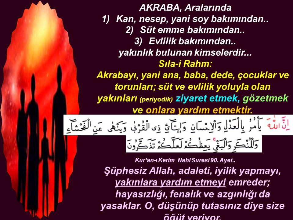 Ebu Zer (R.A.) diyor ki: Dostum, yani Peygamberimiz bana yedi şeyi tavsiye etti: 1) Madden, kendimden aşağı seviyede olanlara bakıp benden daha iyi durumda olanlara bakmamamı.