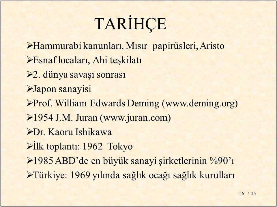 / 4516 TARİHÇE  Hammurabi kanunları, Mısır papirüsleri, Aristo  Esnaf locaları, Ahi teşkilatı  2.