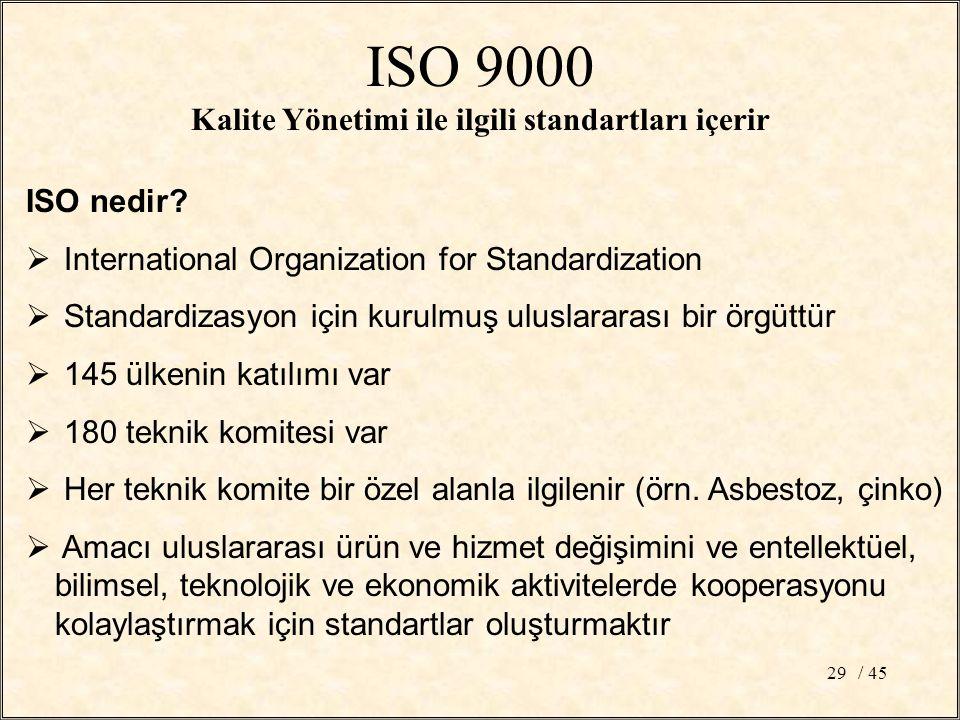 / 4529 ISO 9000 Kalite Yönetimi ile ilgili standartları içerir ISO nedir.