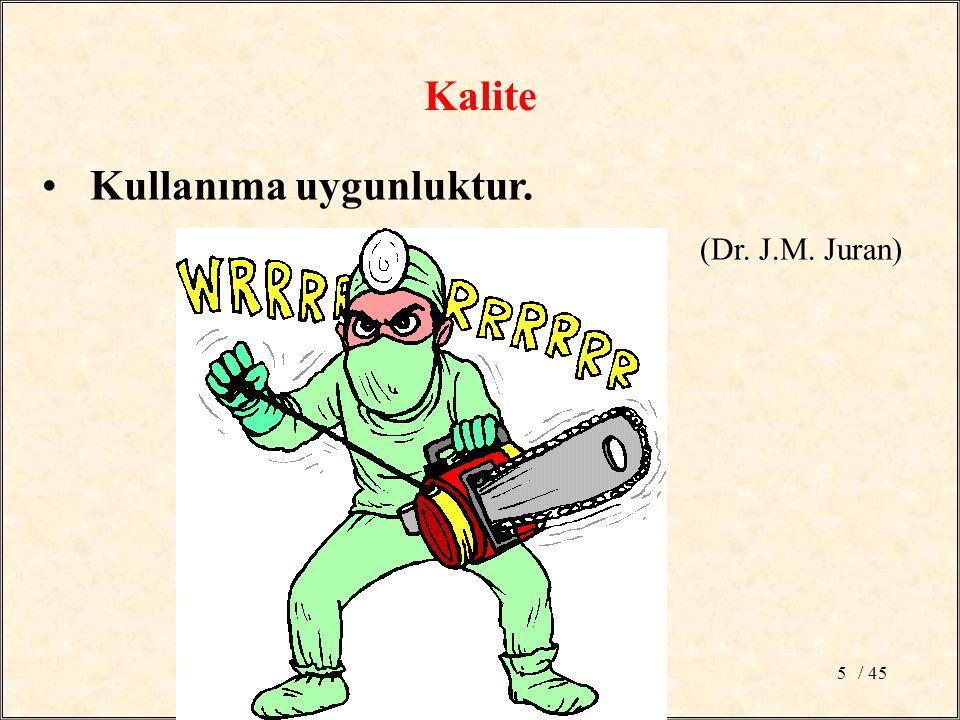 / 455 Kullanıma uygunluktur. (Dr. J.M. Juran) Kalite