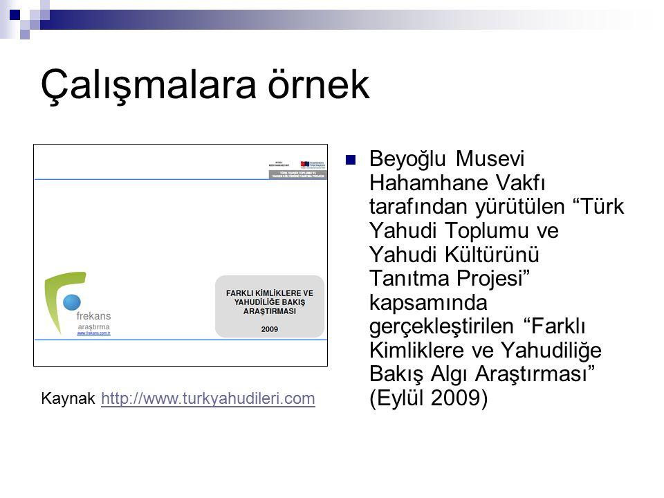 Çalışmalara örnek Beyoğlu Musevi Hahamhane Vakfı tarafından yürütülen Türk Yahudi Toplumu ve Yahudi Kültürünü Tanıtma Projesi kapsamında gerçekleştirilen Farklı Kimliklere ve Yahudiliğe Bakış Algı Araştırması (Eylül 2009) Kaynak http://www.turkyahudileri.comhttp://www.turkyahudileri.com