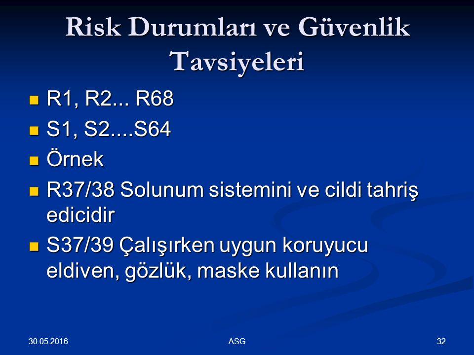 Risk Durumları ve Güvenlik Tavsiyeleri R1, R2... R68 R1, R2...