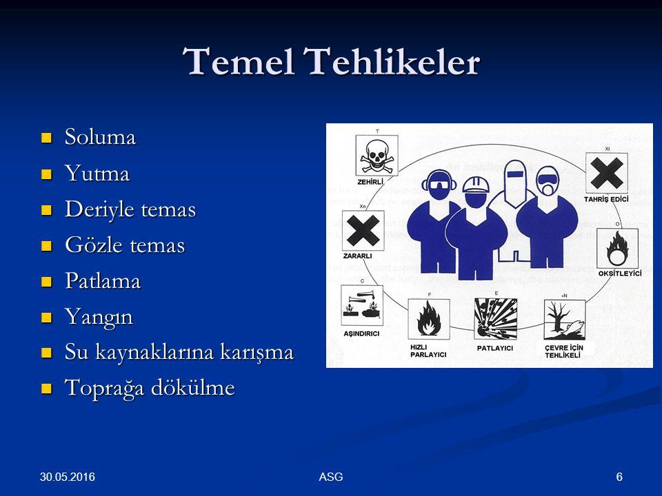 Kimyasal Madde Formları Katı Katı (toz) Sıvı Sıvı Gaz Gaz (Buhar) ASG 30.05.2016 7