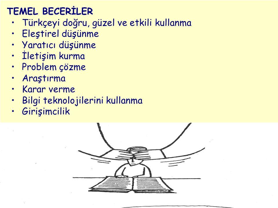 PROGRAMIN TEMEL YAKLAŞIMI PROGRAMIN TEMEL YAKLAŞIMI Türkçe Dersi Öğretim Programı'nda öğrencilerin okuma, dinleme, konuşma, yazma ve dil bilgisi becer