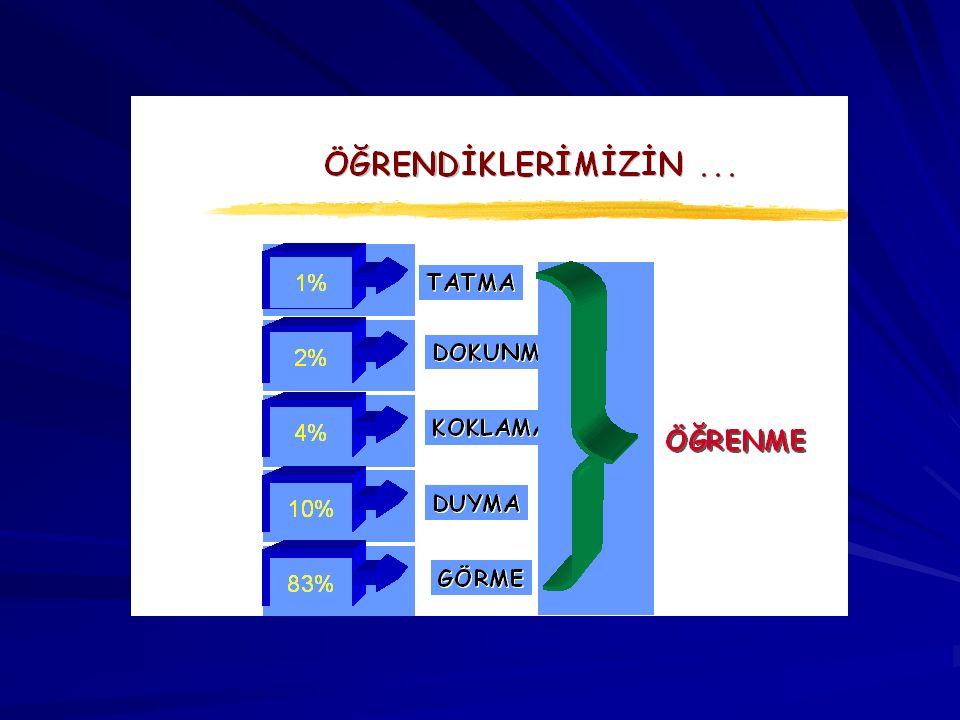 6, 7 ve 8.SINIFLARDA YER VERİLMESİ GEREKEN TÜRLER 6.