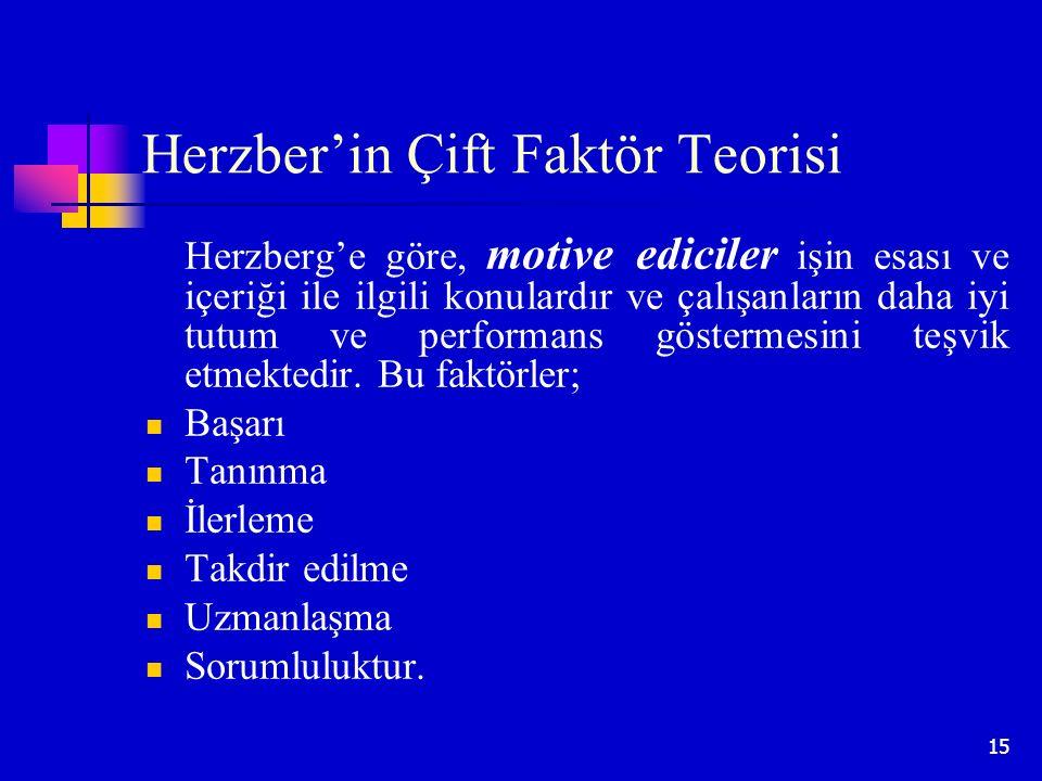 15 Herzber'in Çift Faktör Teorisi Herzberg'e göre, motive ediciler işin esası ve içeriği ile ilgili konulardır ve çalışanların daha iyi tutum ve perfo